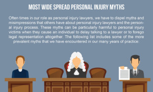Most wide spread personal injury myths. Often times in our role as personal injury lawyers, we have to dispel myths and misimpressions that others have about personal injury lawyers and the personal injury process. These myths can be particularly harmful to personal injury victims when they cause an individual to delay talking to a lawyer or to forego legal representation altogether. The following list includes some of the more prevalent myths that we have encountered in our many years of practice: